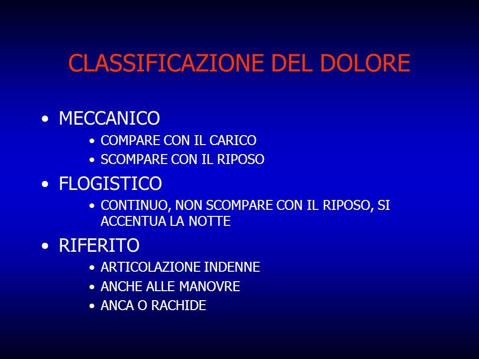 CLASSIFICAZIONE DEL DOLORE