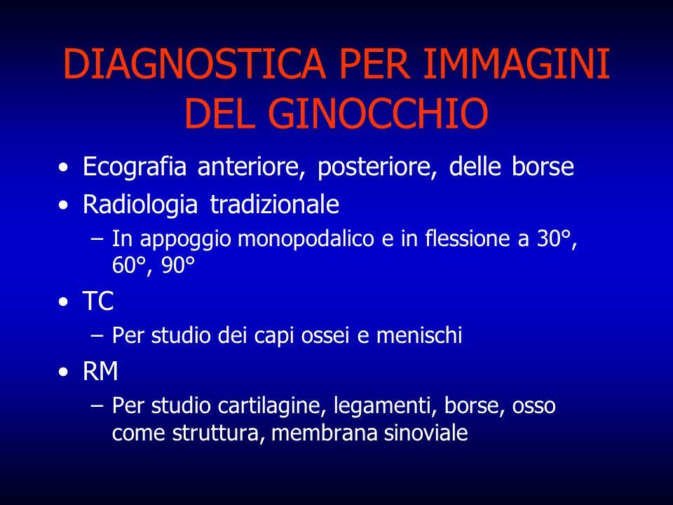 DIAGNOSTICA PER IMMAGINI DEL GINOCCHIO