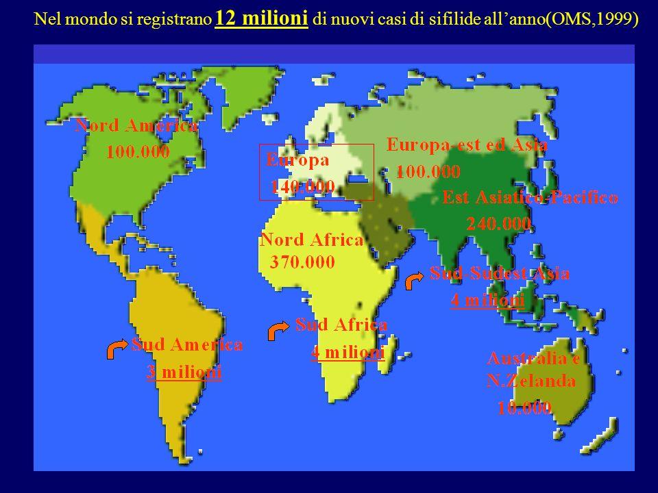 Nel mondo si registrano 12 milioni di nuovi casi di sifilide all'anno(OMS,1999)