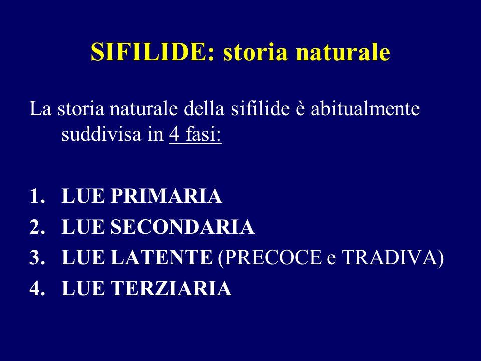 SIFILIDE: storia naturale