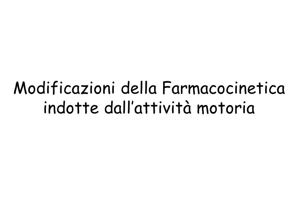 Modificazioni della Farmacocinetica indotte dall'attività motoria