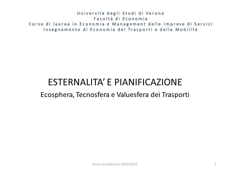 ESTERNALITA' E PIANIFICAZIONE