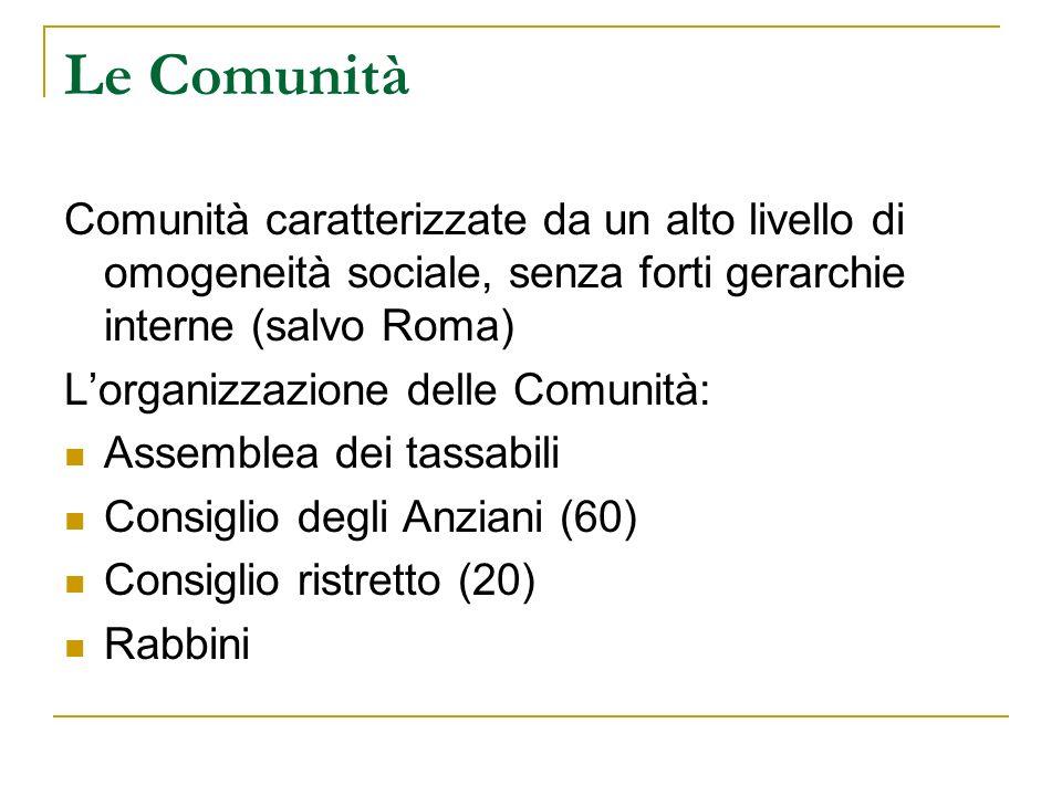 Le Comunità Comunità caratterizzate da un alto livello di omogeneità sociale, senza forti gerarchie interne (salvo Roma)