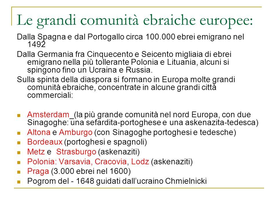 Le grandi comunità ebraiche europee: