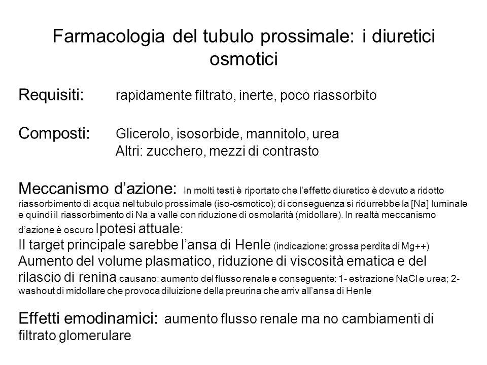 Farmacologia del tubulo prossimale: i diuretici osmotici