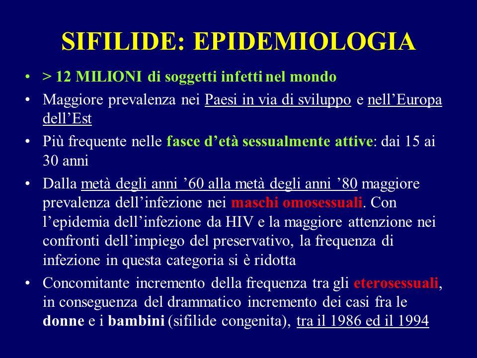 SIFILIDE: EPIDEMIOLOGIA