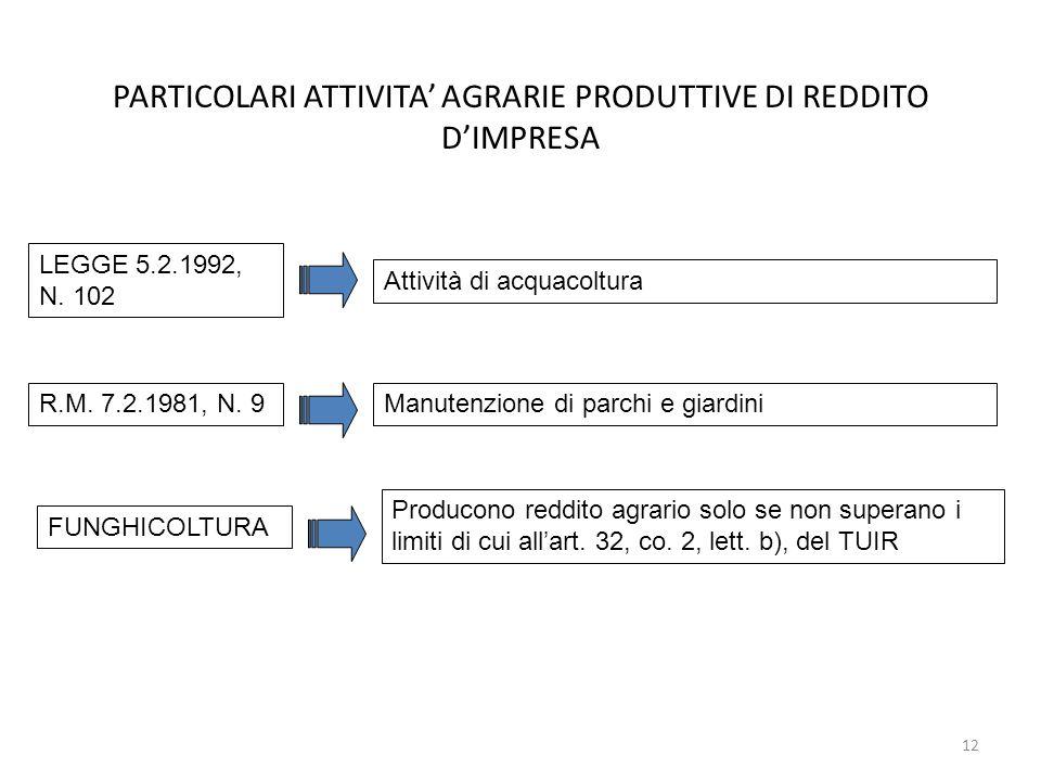 PARTICOLARI ATTIVITA' AGRARIE PRODUTTIVE DI REDDITO D'IMPRESA