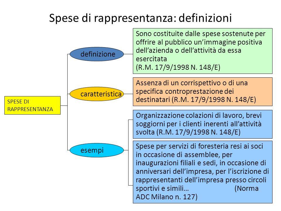 Spese di rappresentanza: definizioni