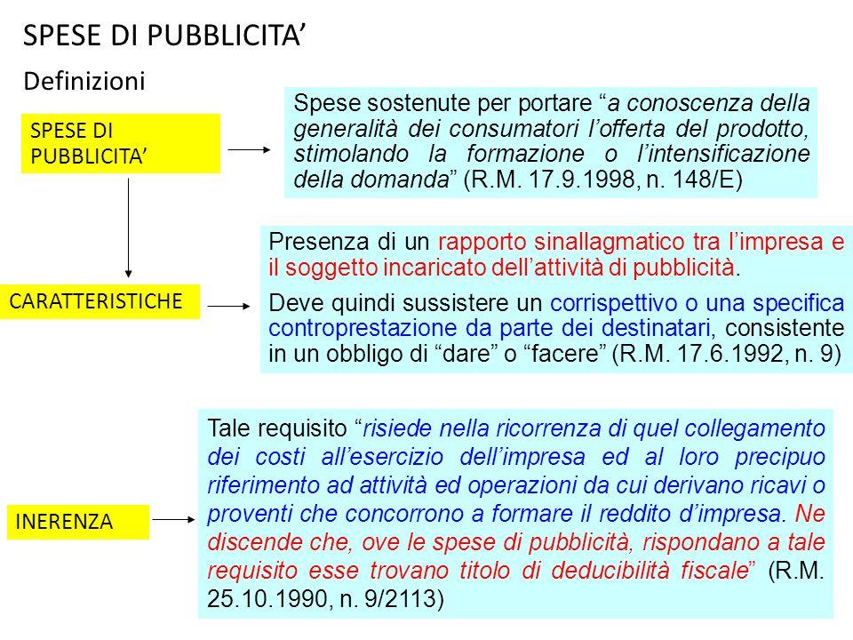 SPESE DI PUBBLICITA' Definizioni