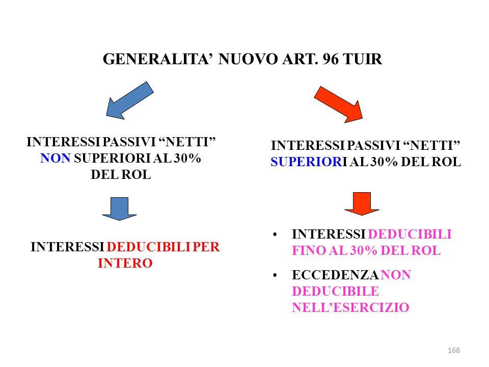 GENERALITA' NUOVO ART. 96 TUIR