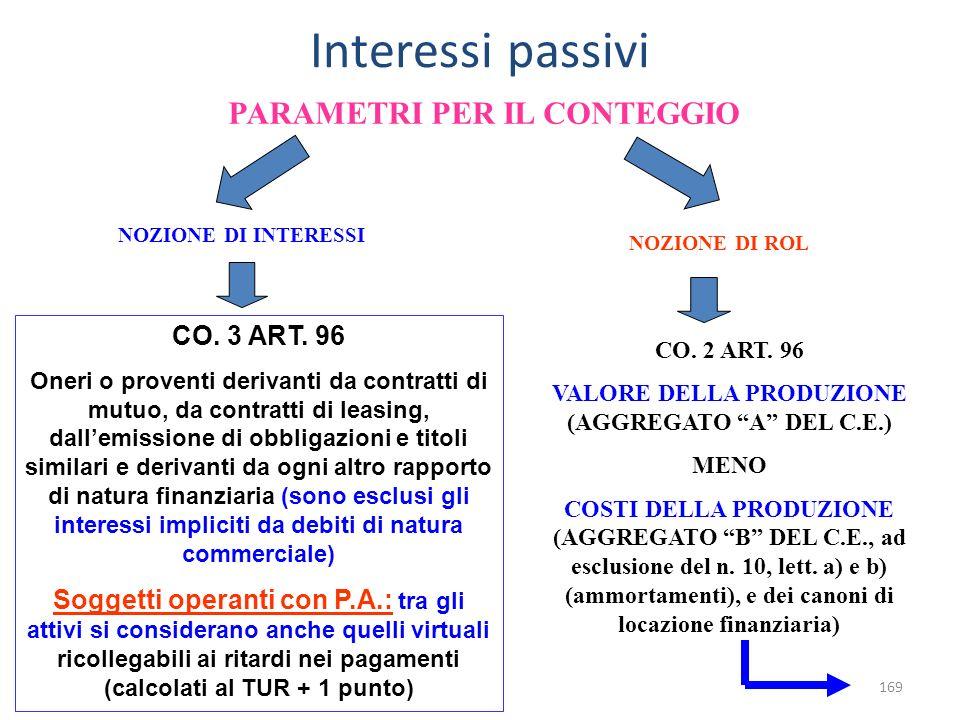 Interessi passivi PARAMETRI PER IL CONTEGGIO CO. 3 ART. 96