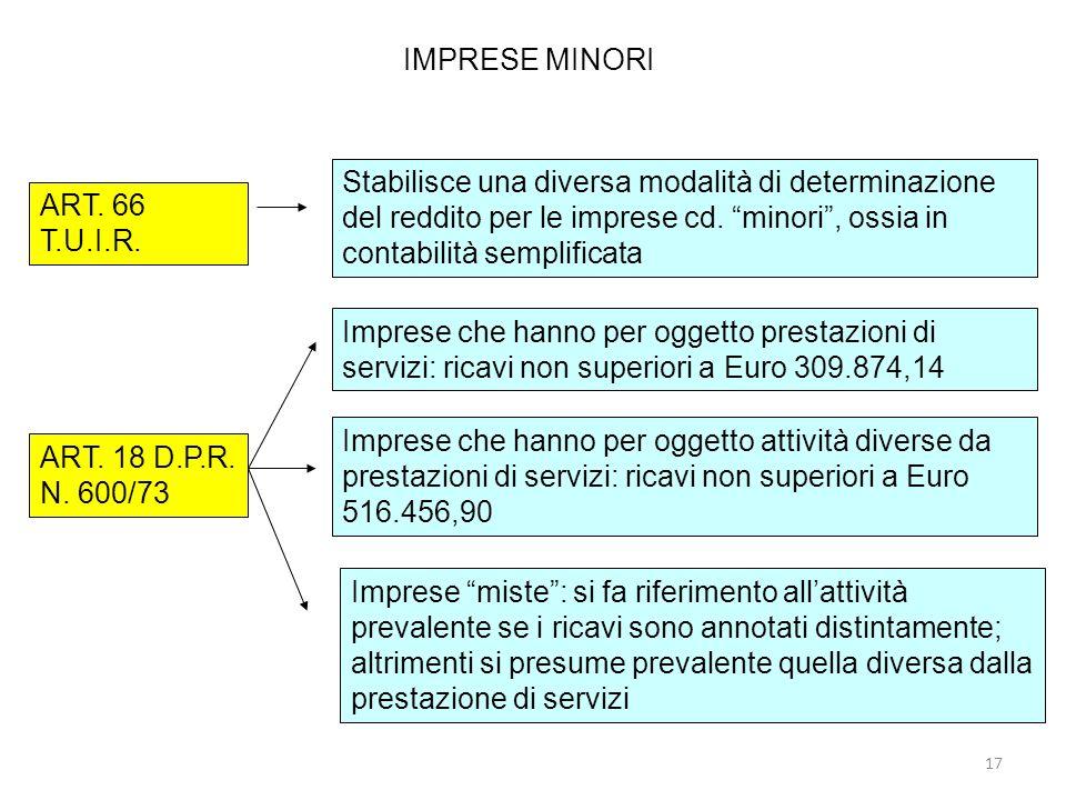 IMPRESE MINORI Stabilisce una diversa modalità di determinazione del reddito per le imprese cd. minori , ossia in contabilità semplificata.