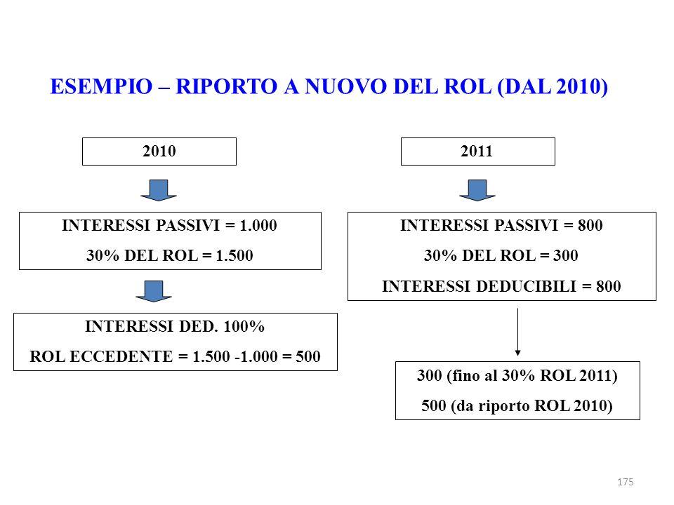 ESEMPIO – RIPORTO A NUOVO DEL ROL (DAL 2010)