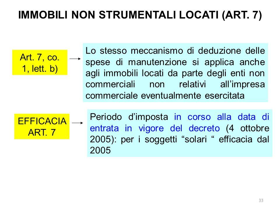 IMMOBILI NON STRUMENTALI LOCATI (ART. 7)