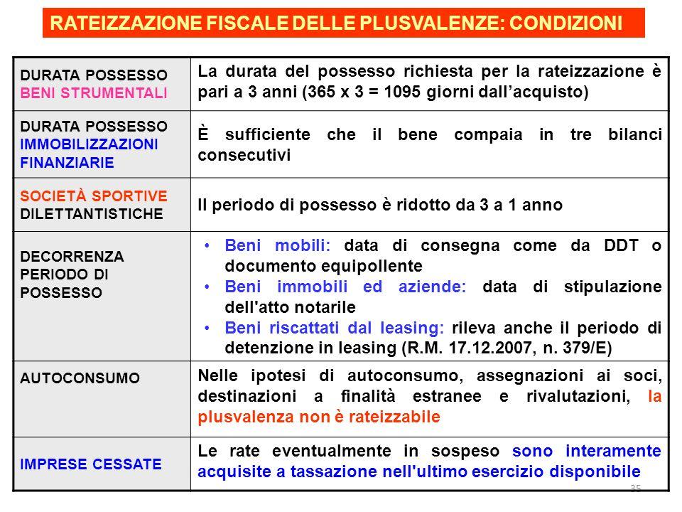 RATEIZZAZIONE FISCALE DELLE PLUSVALENZE: CONDIZIONI