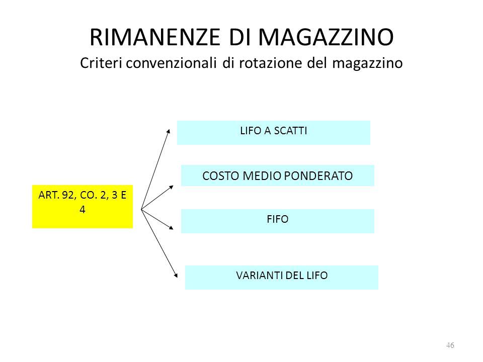 RIMANENZE DI MAGAZZINO Criteri convenzionali di rotazione del magazzino