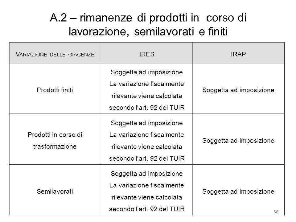 A.2 – rimanenze di prodotti in corso di lavorazione, semilavorati e finiti