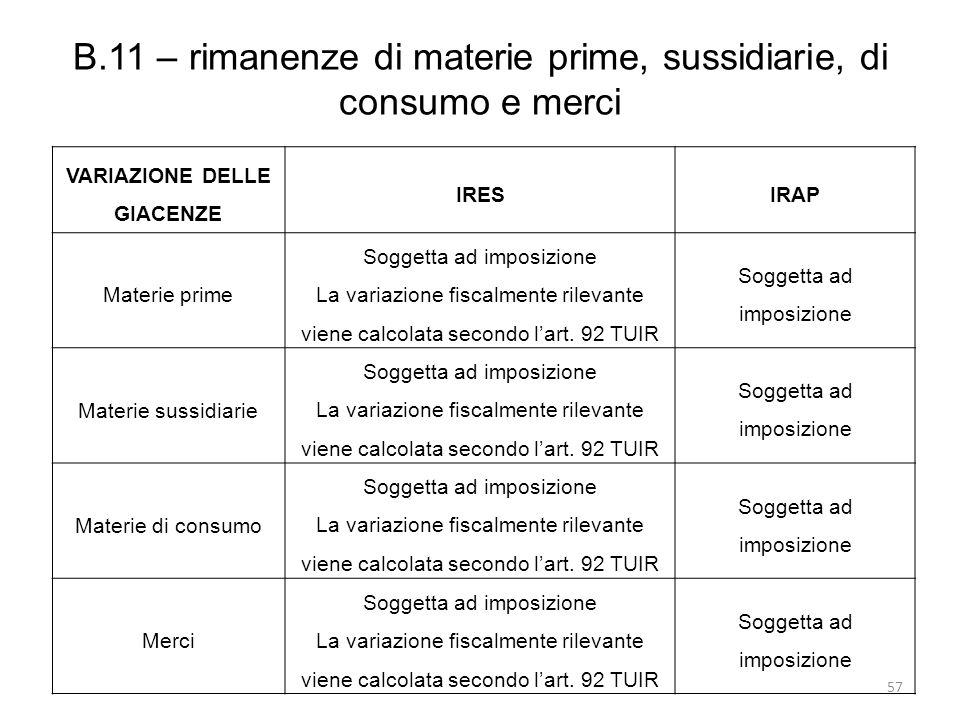 B.11 – rimanenze di materie prime, sussidiarie, di consumo e merci