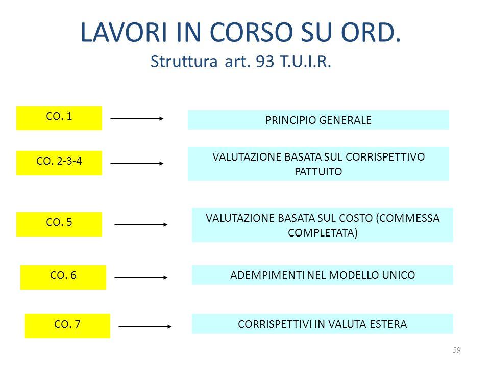 LAVORI IN CORSO SU ORD. Struttura art. 93 T.U.I.R.