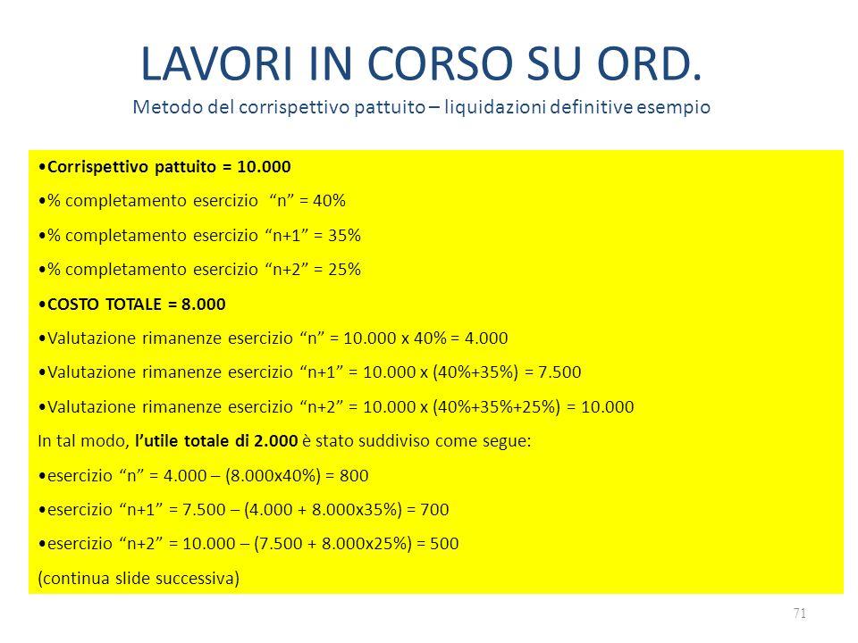 LAVORI IN CORSO SU ORD. Metodo del corrispettivo pattuito – liquidazioni definitive esempio