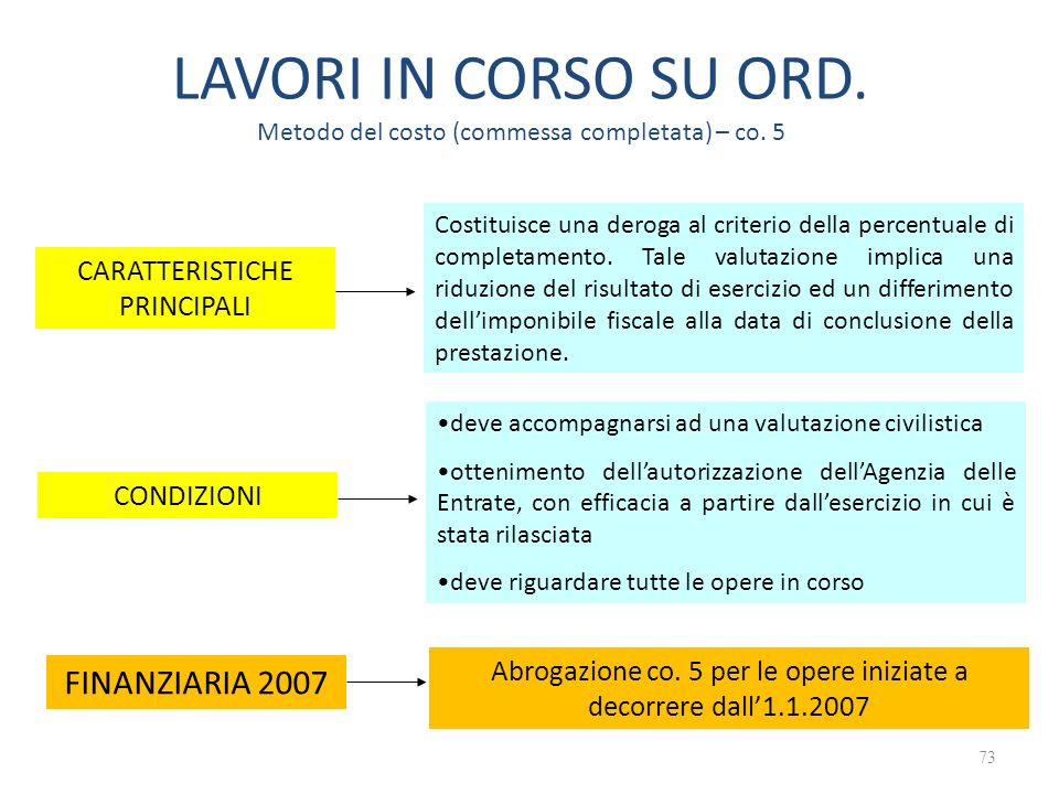 LAVORI IN CORSO SU ORD. Metodo del costo (commessa completata) – co. 5