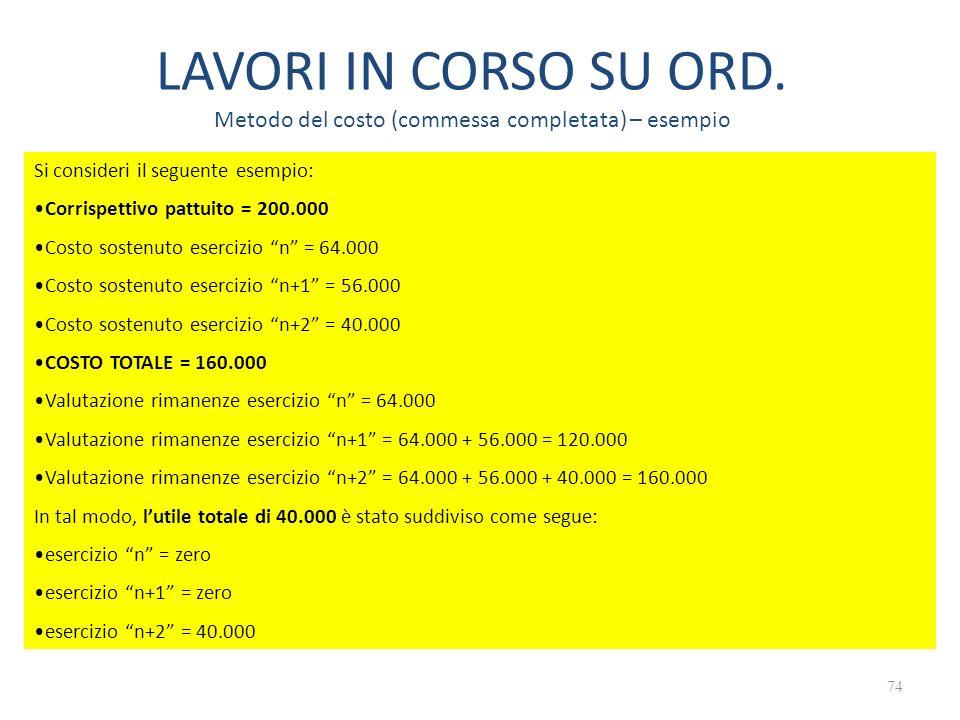 LAVORI IN CORSO SU ORD. Metodo del costo (commessa completata) – esempio