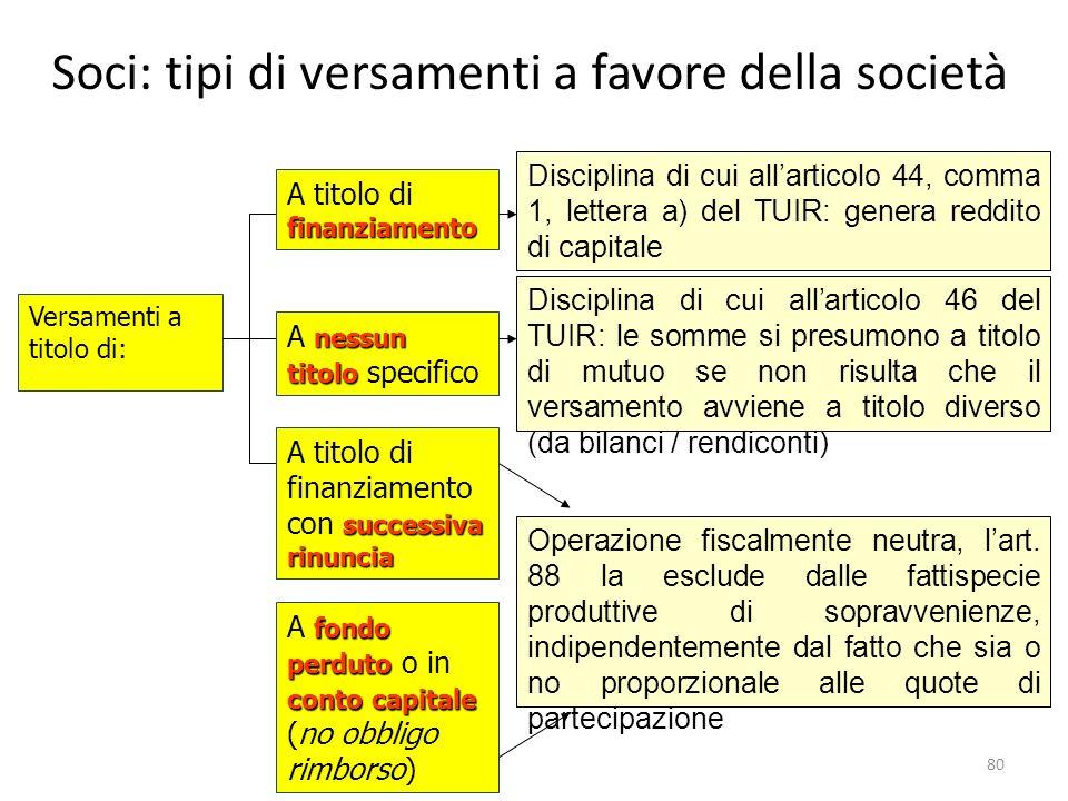 Soci: tipi di versamenti a favore della società