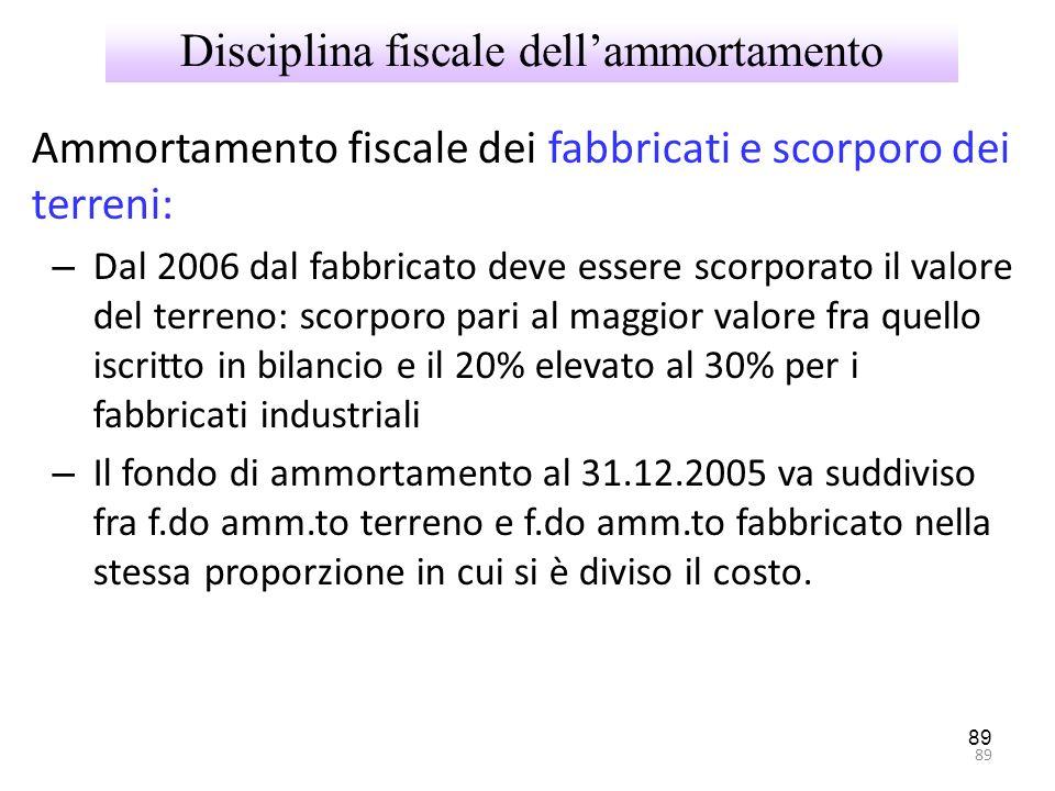Disciplina fiscale dell'ammortamento