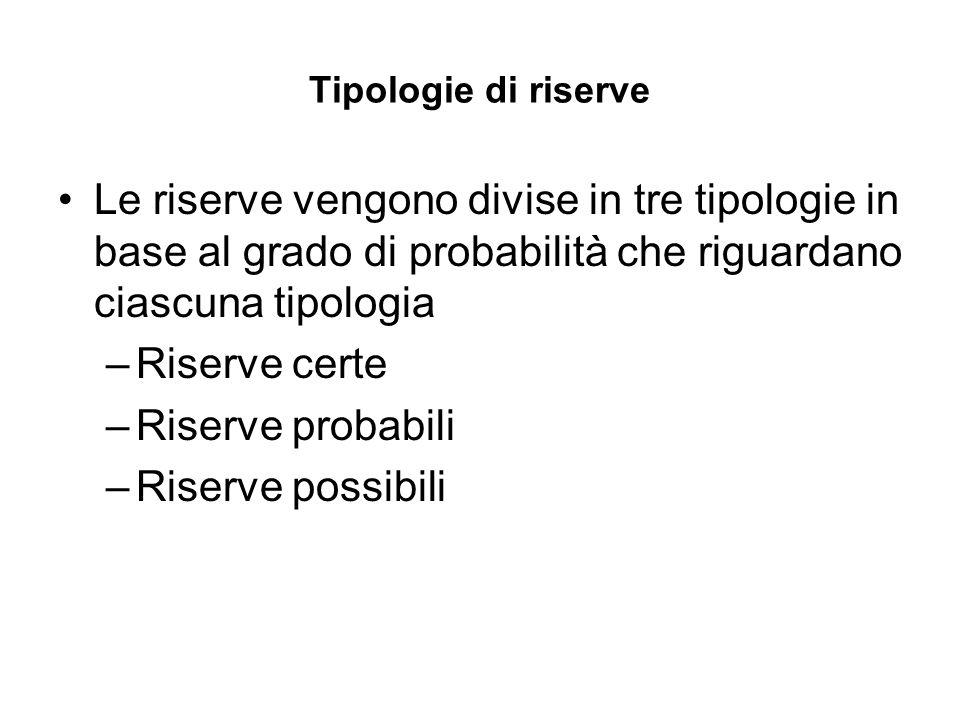 Tipologie di riserve Le riserve vengono divise in tre tipologie in base al grado di probabilità che riguardano ciascuna tipologia.