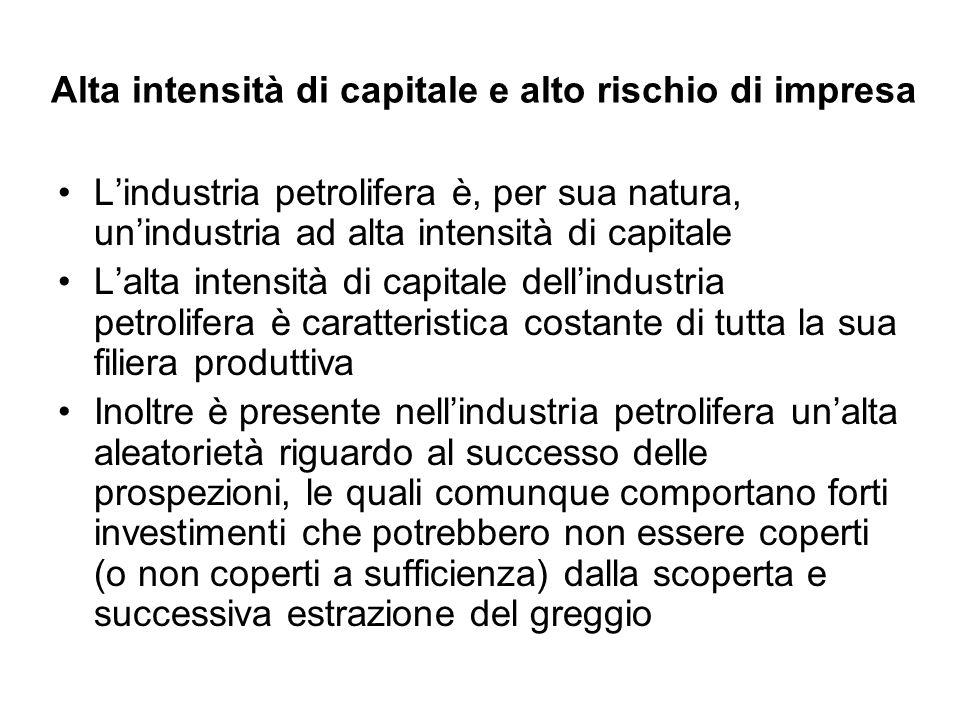 Alta intensità di capitale e alto rischio di impresa