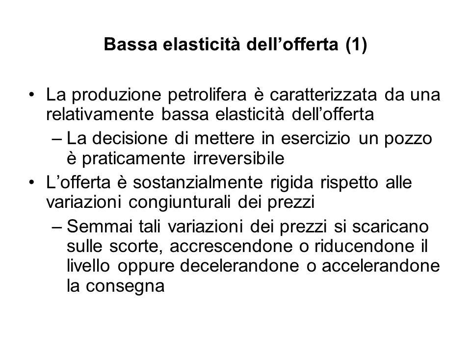 Bassa elasticità dell'offerta (1)