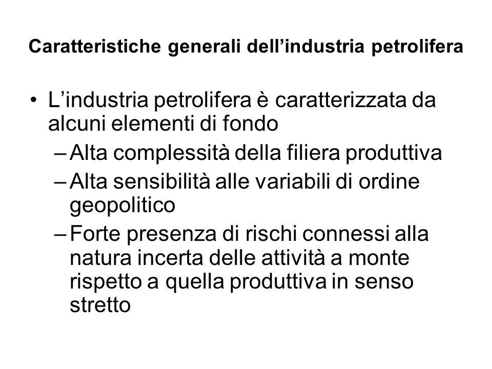 Caratteristiche generali dell'industria petrolifera