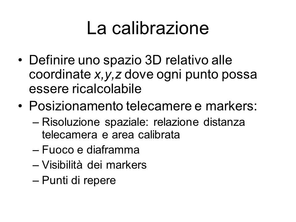 La calibrazione Definire uno spazio 3D relativo alle coordinate x,y,z dove ogni punto possa essere ricalcolabile.