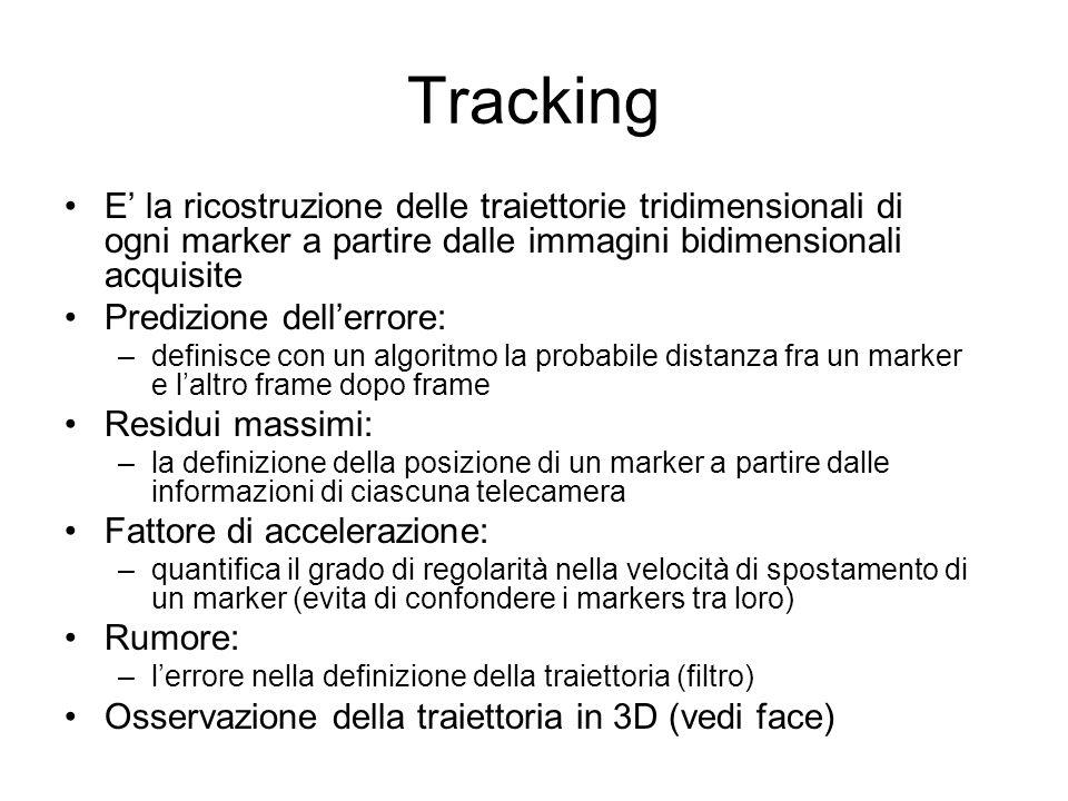 Tracking E' la ricostruzione delle traiettorie tridimensionali di ogni marker a partire dalle immagini bidimensionali acquisite.