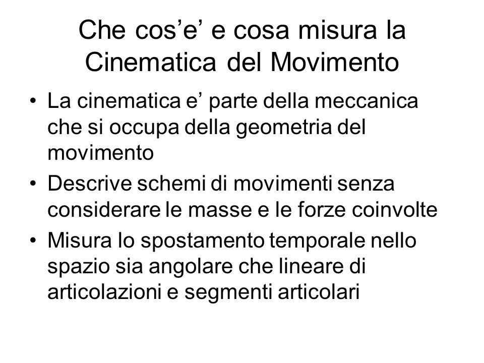 Che cos'e' e cosa misura la Cinematica del Movimento