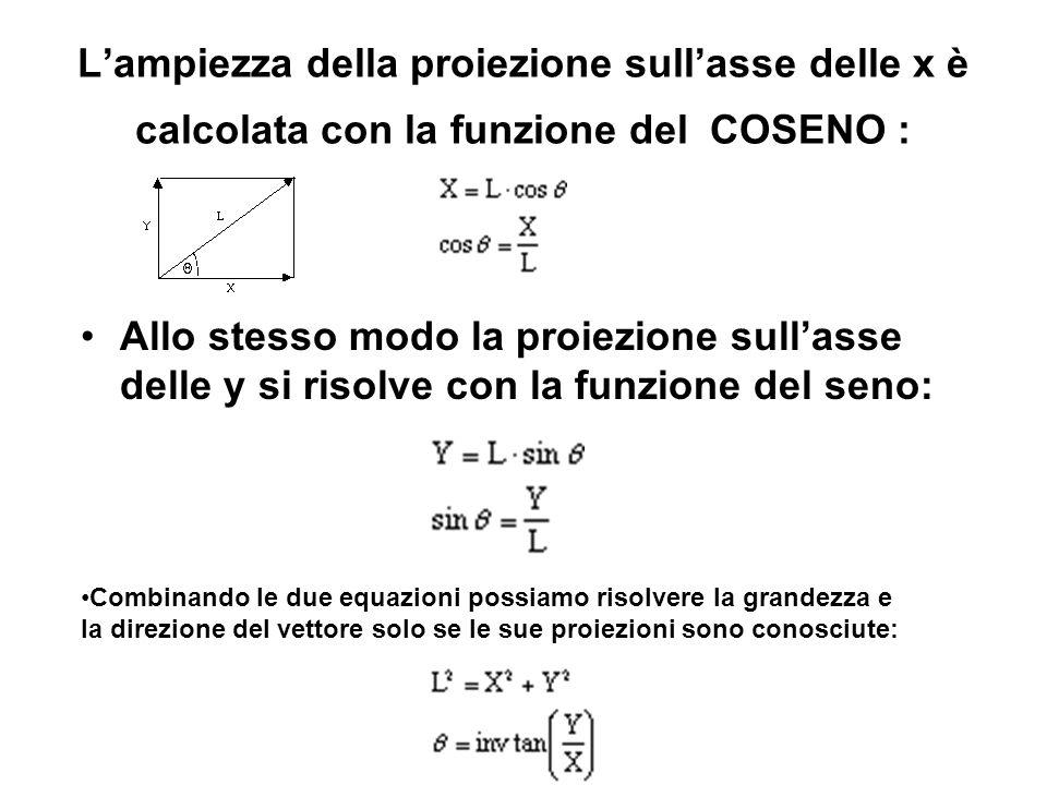 L'ampiezza della proiezione sull'asse delle x è calcolata con la funzione del COSENO :