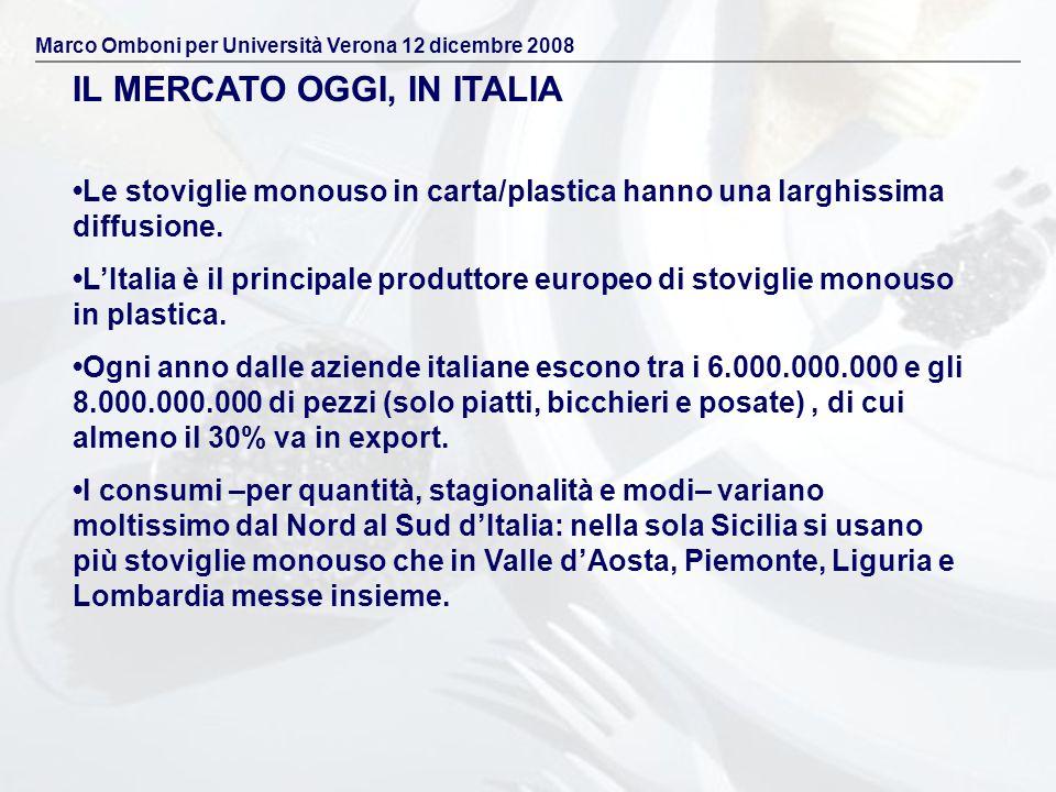 IL MERCATO OGGI, IN ITALIA