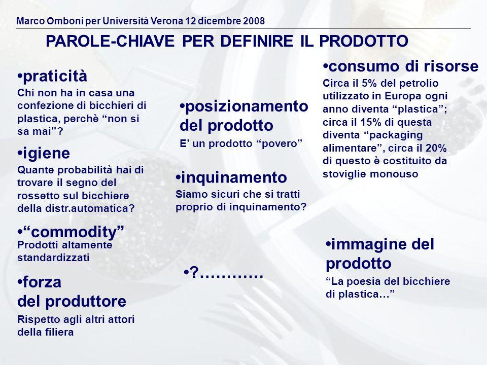 PAROLE-CHIAVE PER DEFINIRE IL PRODOTTO
