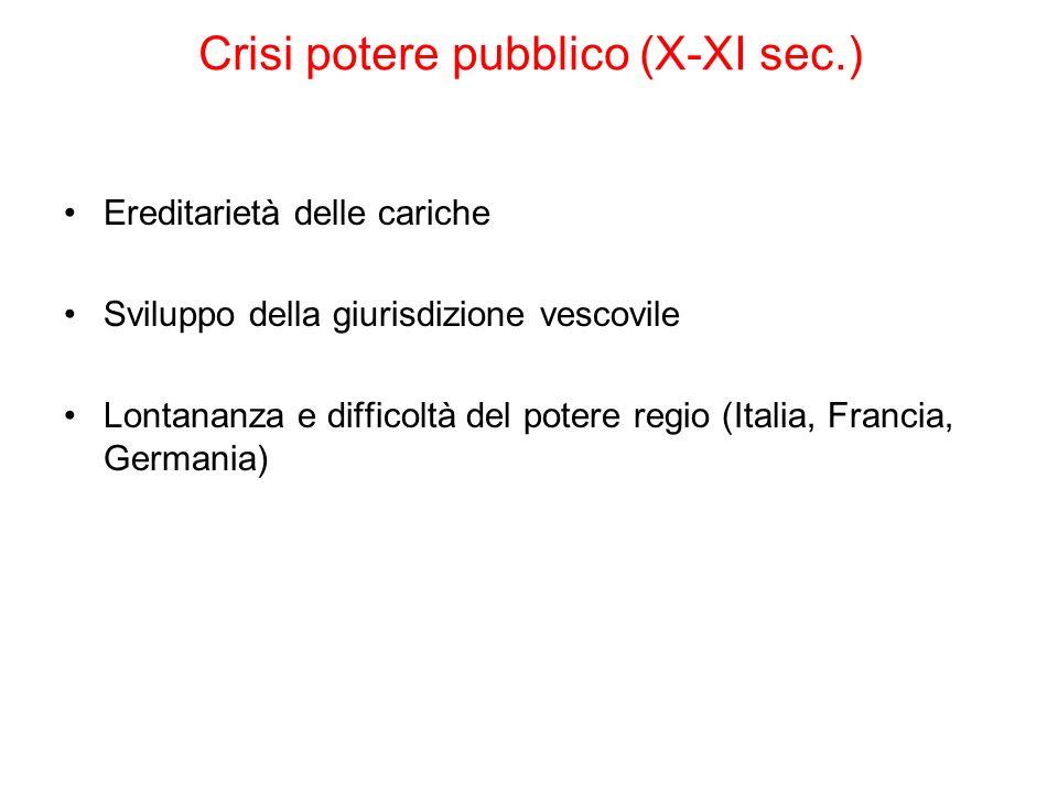 Crisi potere pubblico (X-XI sec.)