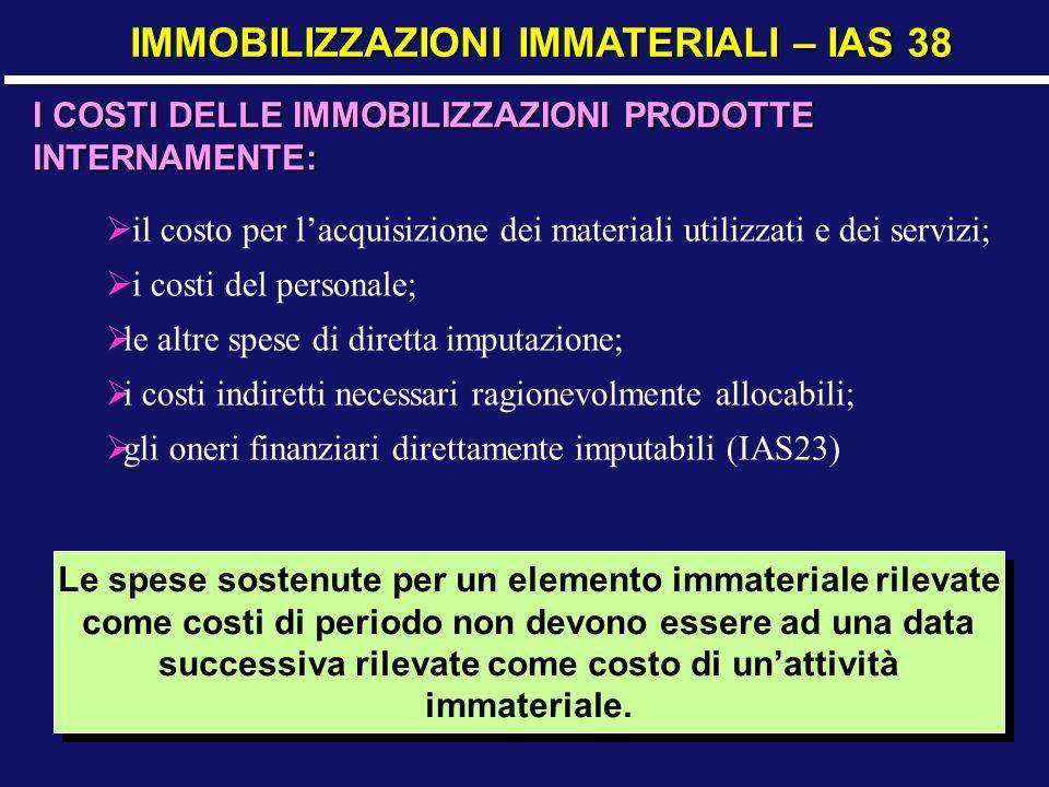 IMMOBILIZZAZIONI IMMATERIALI – IAS 38