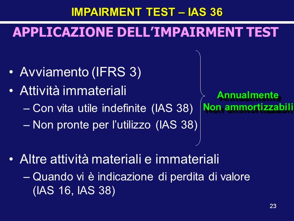 APPLICAZIONE DELL'IMPAIRMENT TEST