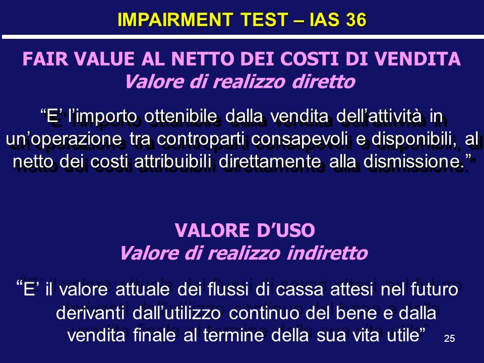 Prof.Katia Corsi 27/03/2017. IMPAIRMENT TEST – IAS 36. FAIR VALUE AL NETTO DEI COSTI DI VENDITA. Valore di realizzo diretto.