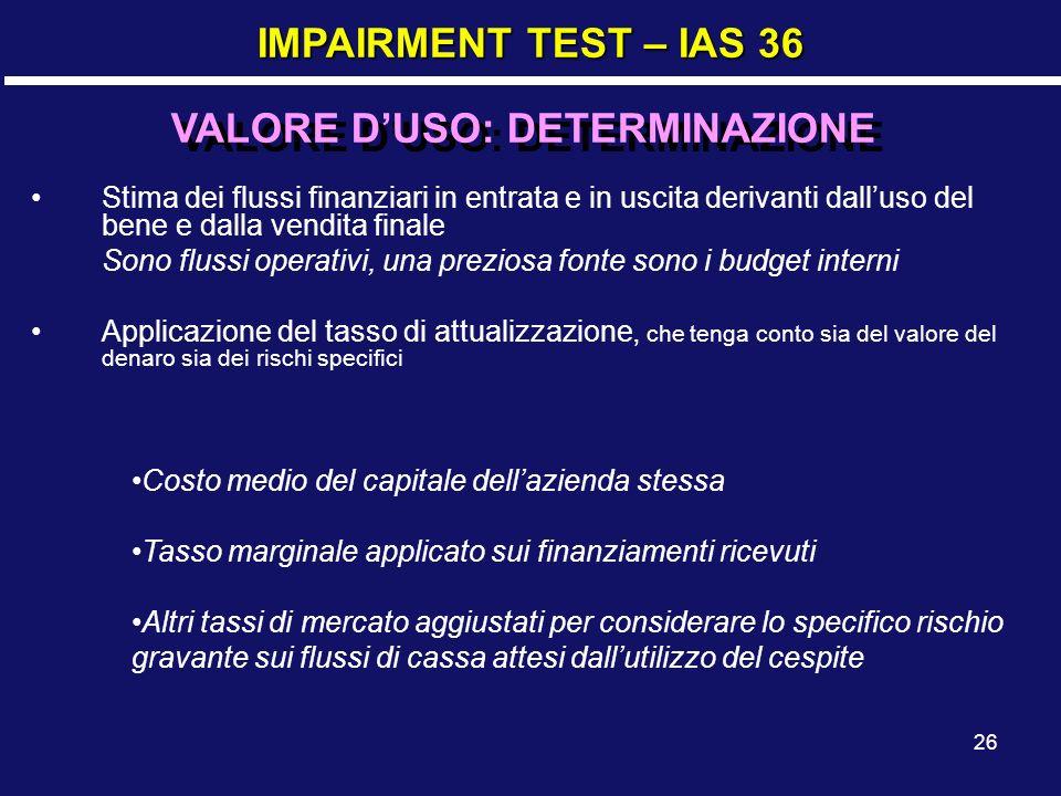 VALORE D'USO: DETERMINAZIONE