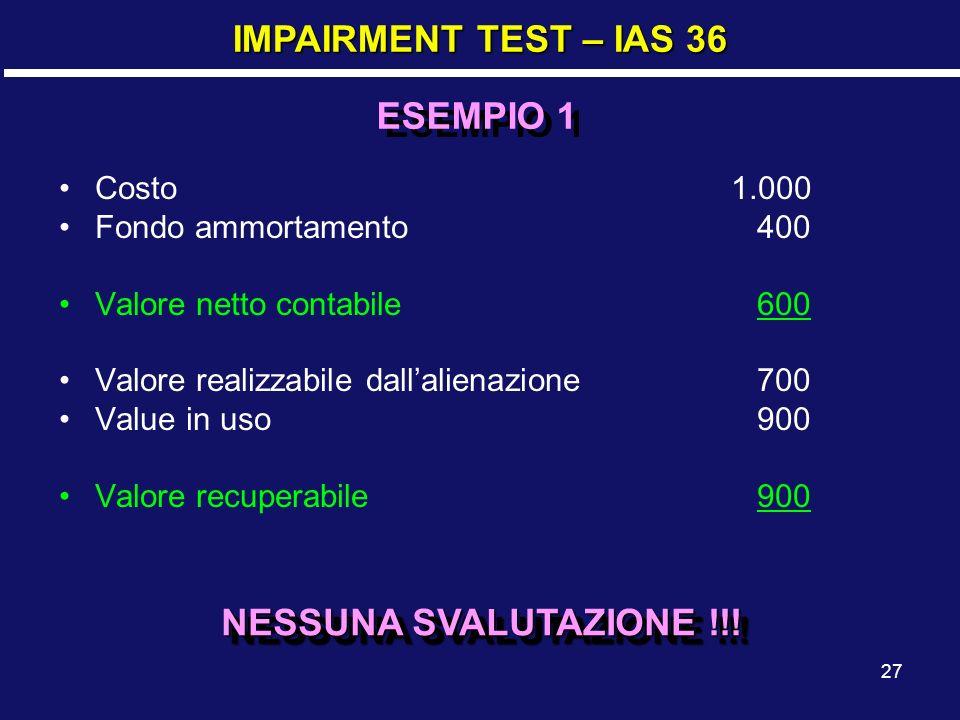 IMPAIRMENT TEST – IAS 36 ESEMPIO 1 NESSUNA SVALUTAZIONE !!!