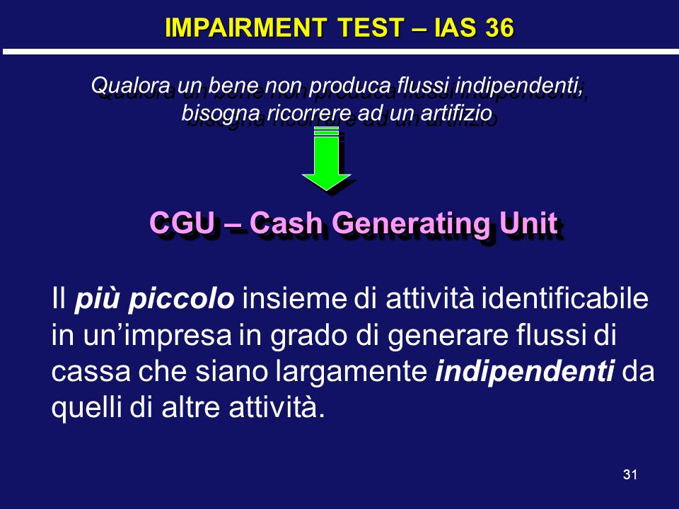 CGU – Cash Generating Unit
