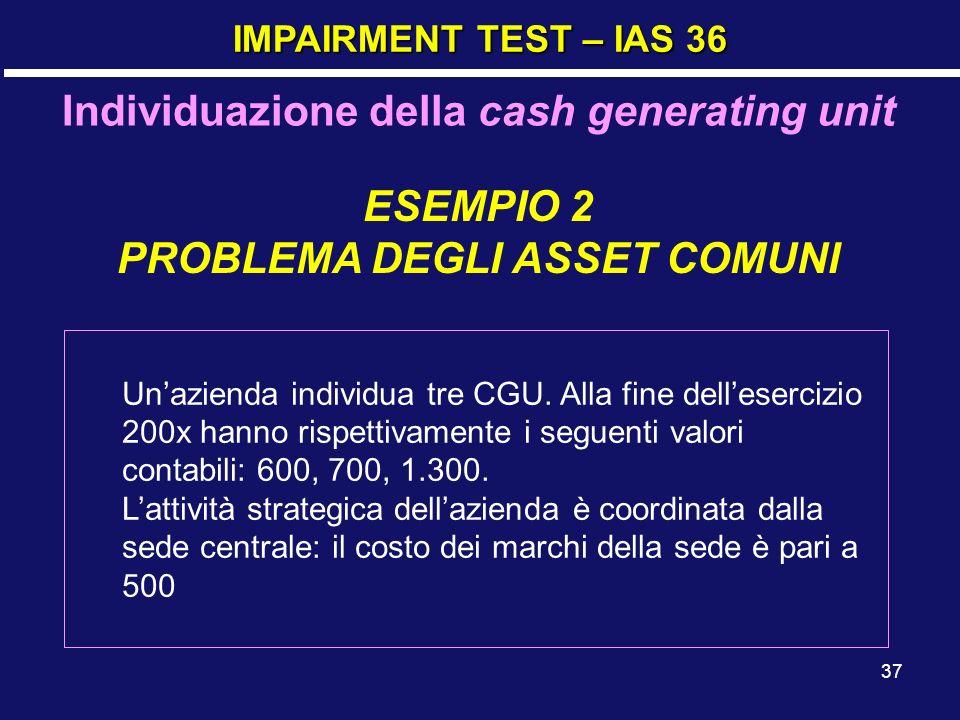 Individuazione della cash generating unit
