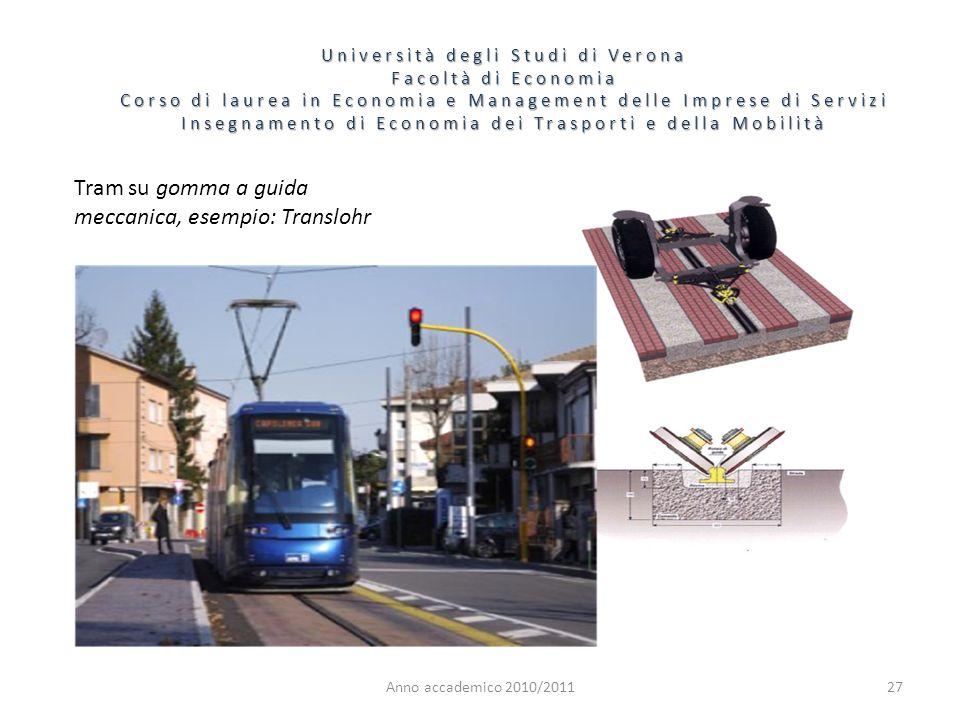 meccanica, esempio: Translohr