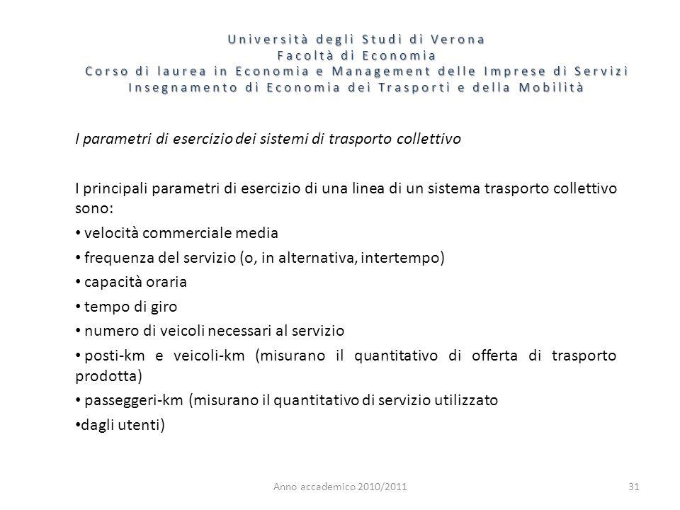 I parametri di esercizio dei sistemi di trasporto collettivo