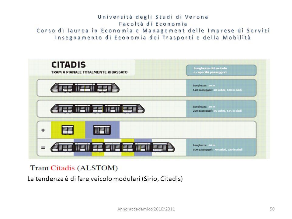 La tendenza è di fare veicolo modulari (Sirio, Citadis)