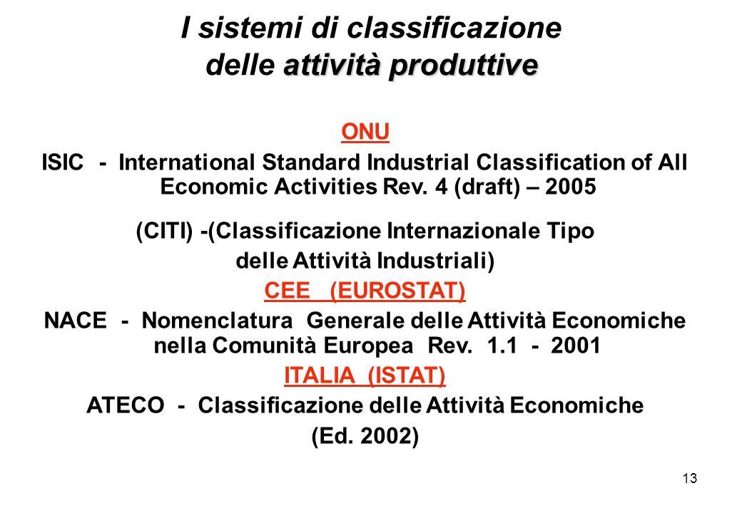 I sistemi di classificazione delle attività produttive